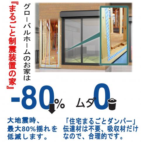 「制震テープ」工法でまるごと制震装置の家!