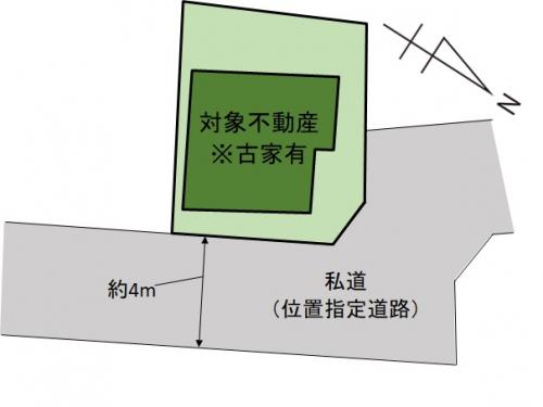 敷地面積:62.72㎡(18.97坪)