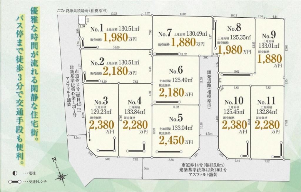 相模原市緑区町屋売り地物件情報 区画図